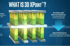 Apple News: Could Apple Implement New 3d Xpoint SSD?